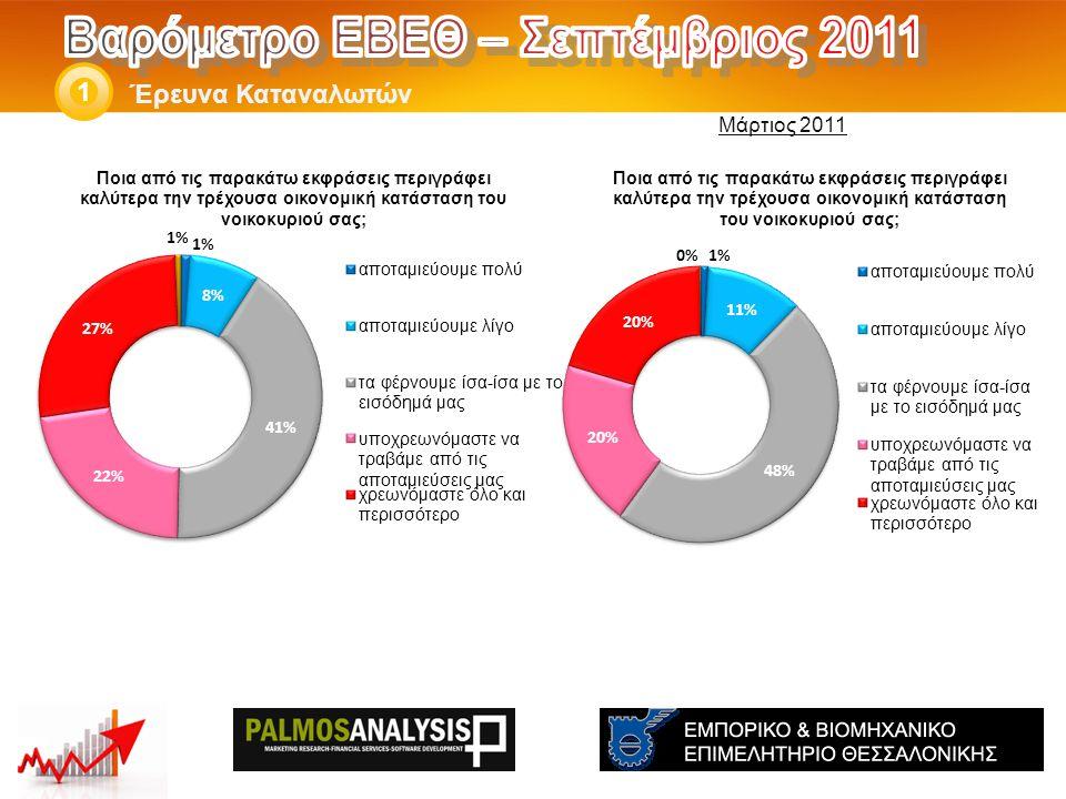 Έρευνα Καταναλωτών 1 Μάρτιος 2011