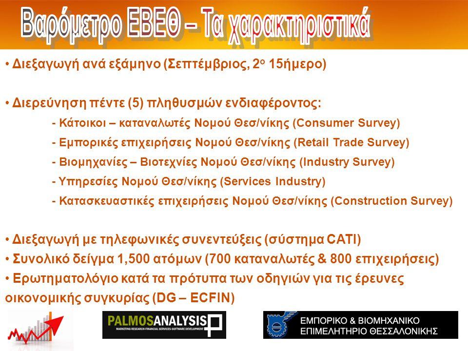 Διεξαγωγή ανά εξάμηνο (Σεπτέμβριος, 2 ο 15ήμερο) Διερεύνηση πέντε (5) πληθυσμών ενδιαφέροντος: - Κάτοικοι – καταναλωτές Νομού Θεσ/νίκης (Consumer Survey) - Εμπορικές επιχειρήσεις Νομού Θεσ/νίκης (Retail Trade Survey) - Βιομηχανίες – Βιοτεχνίες Νομού Θεσ/νίκης (Industry Survey) - Υπηρεσίες Νομού Θεσ/νίκης (Services Industry) - Κατασκευαστικές επιχειρήσεις Νομού Θεσ/νίκης (Construction Survey) Διεξαγωγή με τηλεφωνικές συνεντεύξεις (σύστημα CATI) Συνολικό δείγμα 1,500 ατόμων (700 καταναλωτές & 800 επιχειρήσεις) Ερωτηματολόγιο κατά τα πρότυπα των οδηγιών για τις έρευνες οικονομικής συγκυρίας (DG – ECFIN)