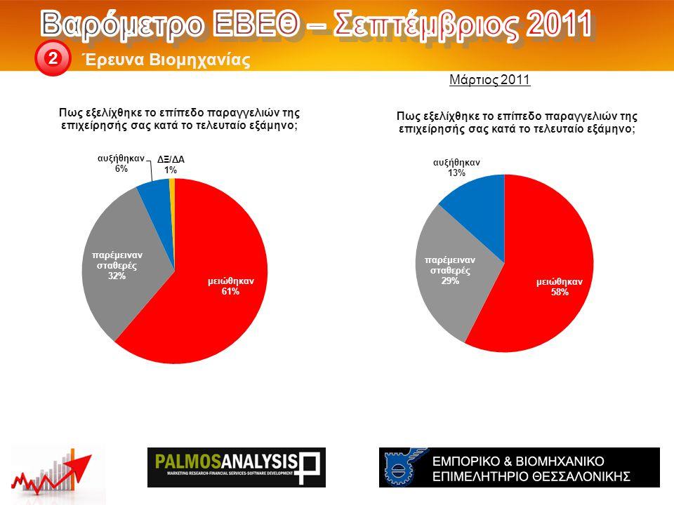 Έρευνα Βιομηχανίας 2 Μάρτιος 2011
