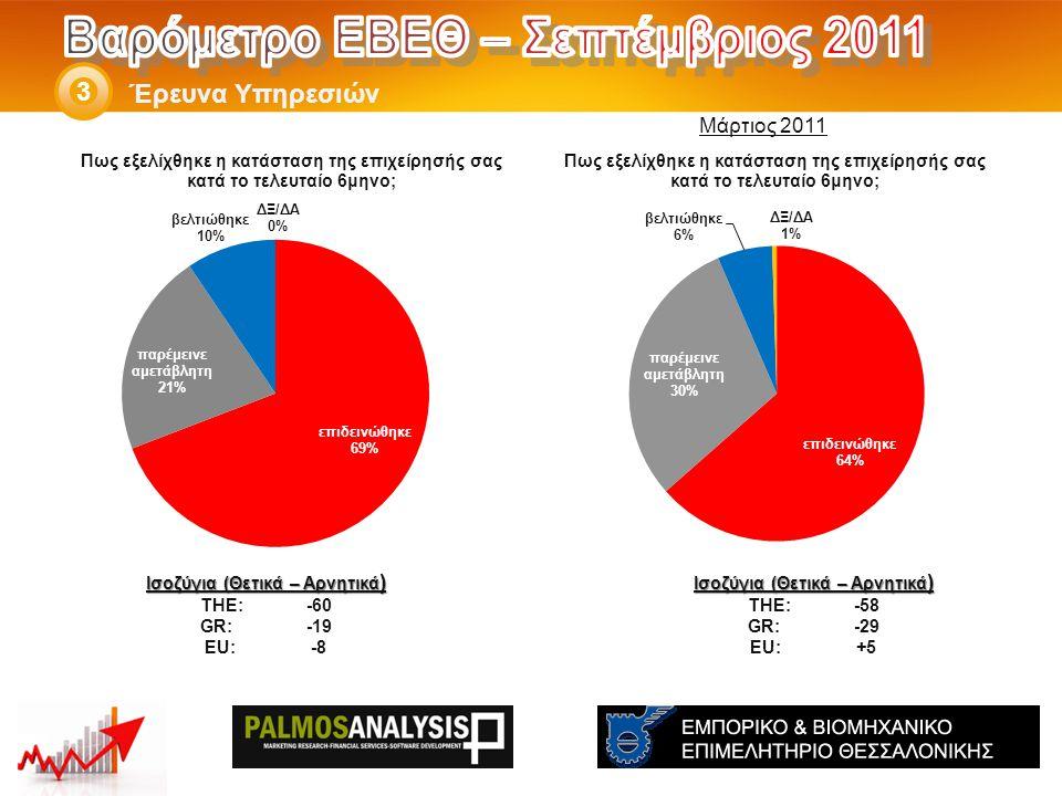Έρευνα Υπηρεσιών 3 Ισοζύγια (Θετικά – Αρνητικά ) THE: -58 GR:-29 EU:+5 Ισοζύγια (Θετικά – Αρνητικά ) THE: -60 GR:-19 EU:-8 Μάρτιος 2011