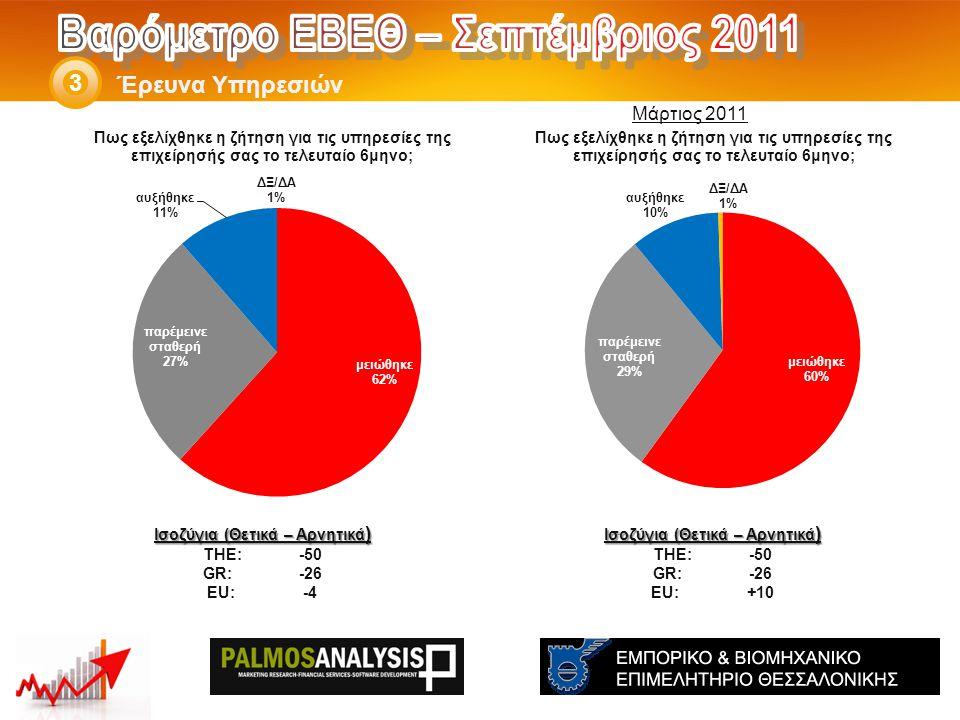 Έρευνα Υπηρεσιών 3 Ισοζύγια (Θετικά – Αρνητικά ) THE: -50 GR:-26 EU:+10 Ισοζύγια (Θετικά – Αρνητικά ) THE: -50 GR:-26 EU:-4 Μάρτιος 2011