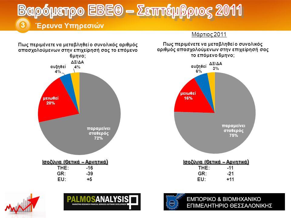 Έρευνα Υπηρεσιών 3 Ισοζύγια (Θετικά – Αρνητικά ) THE: -11 GR:-21 EU:+11 Ισοζύγια (Θετικά – Αρνητικά ) THE: -16 GR:-39 EU:+5 Μάρτιος 2011