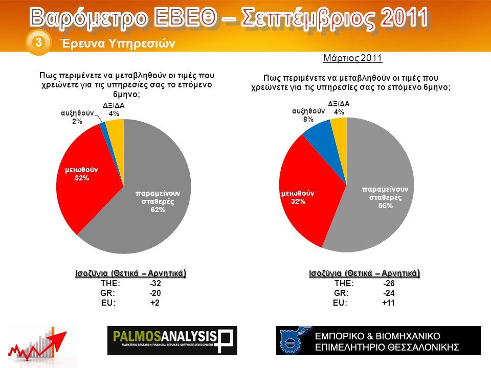 Έρευνα Υπηρεσιών 3 Ισοζύγια (Θετικά – Αρνητικά ) THE: -26 GR:-24 EU:+11 Ισοζύγια (Θετικά – Αρνητικά ) THE: -32 GR:-20 EU:+2 Μάρτιος 2011