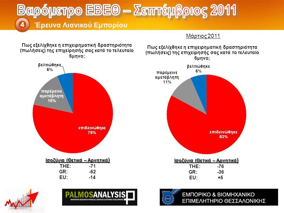 Έρευνα Λιανικού Εμπορίου 4 Ισοζύγια (Θετικά – Αρνητικά ) THE: -76 GR:-36 EU:+5 Ισοζύγια (Θετικά – Αρνητικά ) THE: -71 GR: -62 EU: -14 Μάρτιος 2011