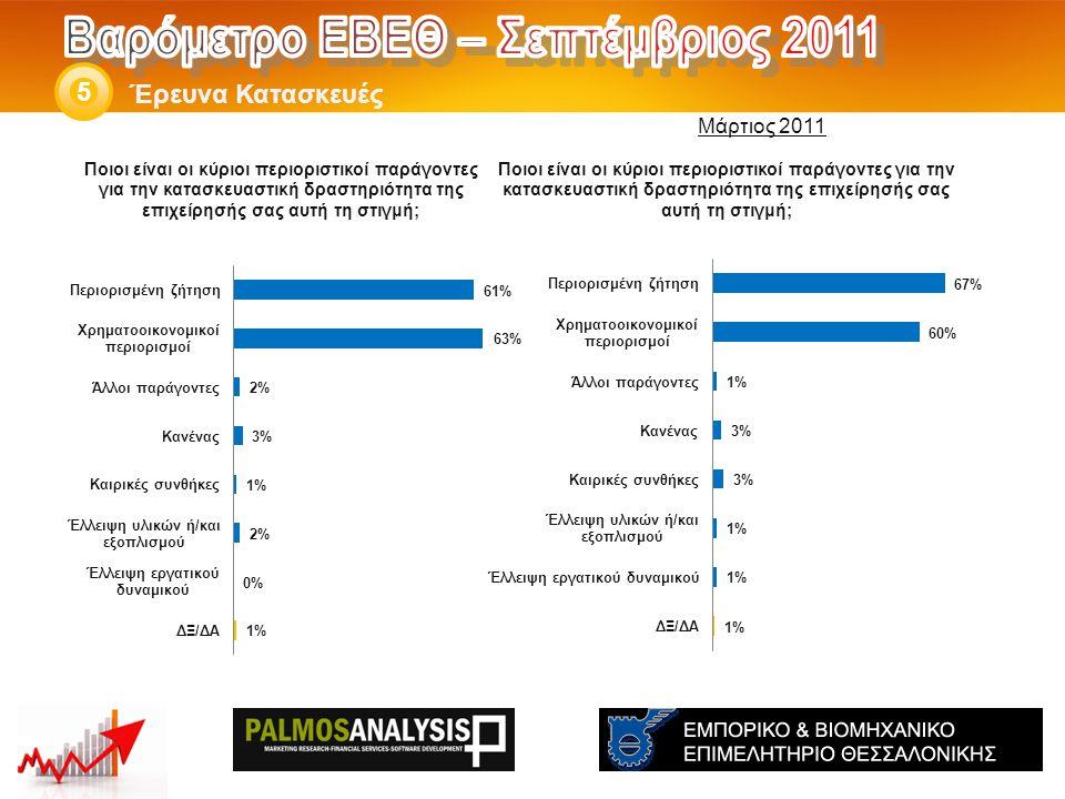 Έρευνα Κατασκευές 5 Μάρτιος 2011