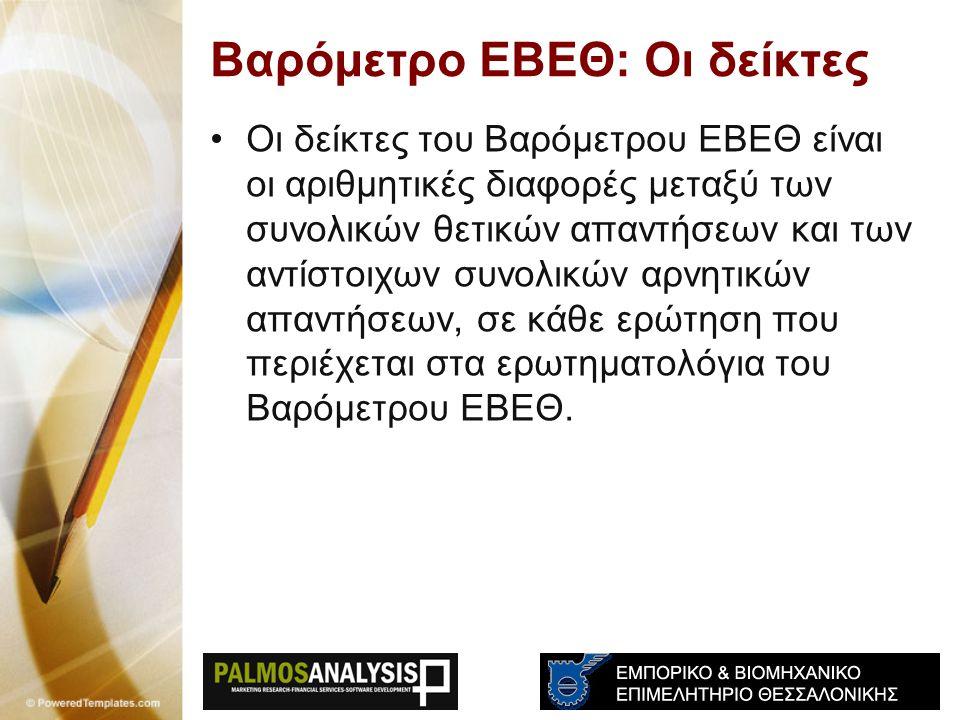 Βαρόμετρο ΕΒΕΘ: Οι δείκτες Οι δείκτες του Βαρόμετρου ΕΒΕΘ είναι οι αριθμητικές διαφορές μεταξύ των συνολικών θετικών απαντήσεων και των αντίστοιχων συνολικών αρνητικών απαντήσεων, σε κάθε ερώτηση που περιέχεται στα ερωτηματολόγια του Βαρόμετρου ΕΒΕΘ.