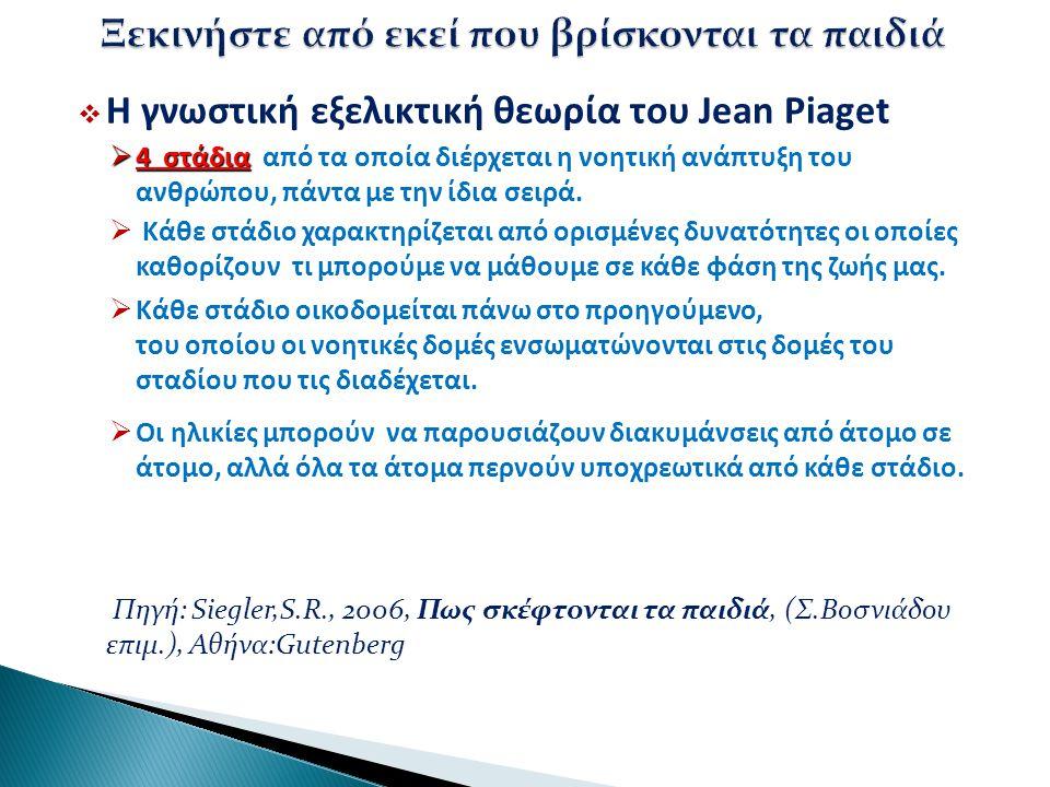  Η γνωστική εξελικτική θεωρία του Jean Piaget  4 στάδια από τα οποία διέρχεται η νοητική ανάπτυξη του ανθρώπου, πάντα με την ίδια σειρά.  Κάθε στάδ