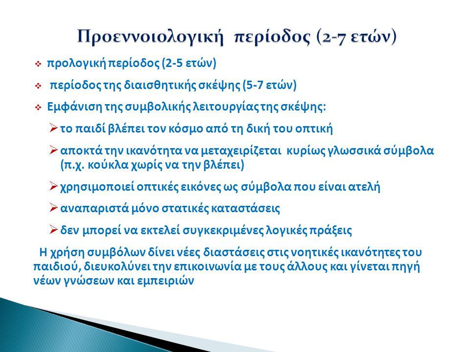  στην τάξη της ξένης γλώσσας ο προφορικός λόγος:  δίνει παραδείγματα (λέξεις, φράσεις) για να μιμηθούν τα παιδιά  δίνει ευκαιρίες για την επανάληψη γλωσσικών μοτίβων (π.χ.