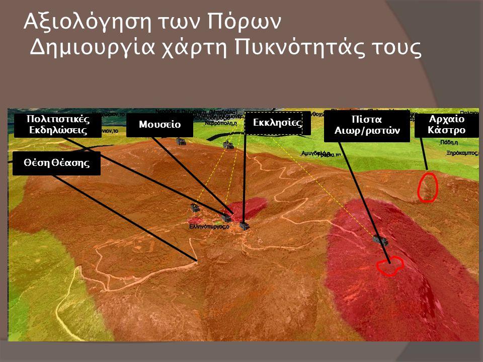 Αξιολόγηση των Πόρων Δημιουργία χάρτη Πυκνότητάς τους Εκκλησίες Μουσείο Αρχαίο Κάστρο Πολιτιστικές Εκδηλώσεις Πίστα Αιωρ/ριστών Θέση Θέασης