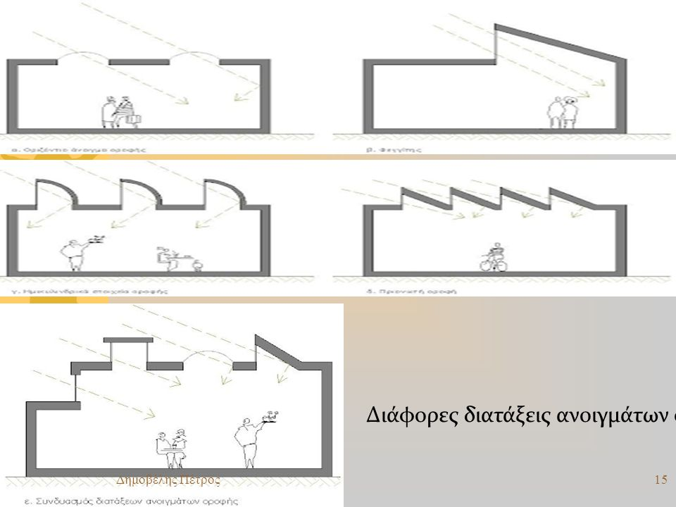 Διάφορες διατάξεις ανοιγμάτων οροφής Δημοβέλης Πέτρος15