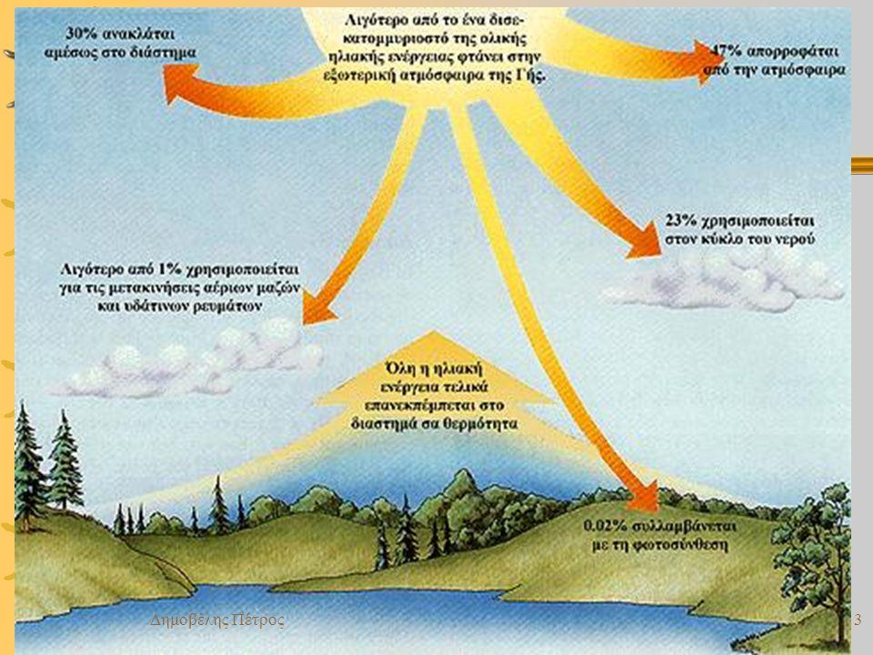 Εφαρμογές Ηλιακής Ενέργειας Η Ηλιακή Ενέργεια χρησιμοποιείται σήμερα κυρίως για θέρμανση ή παραγωγή ηλεκτρικής ενέργειας.