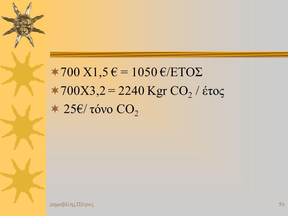  700 Χ1,5 € = 1050 €/ΕΤΟΣ  700Χ3,2 = 2240 Kgr CO 2 / έτος  25€/ τόνο CO 2 Δημοβέλης Πέτρος50
