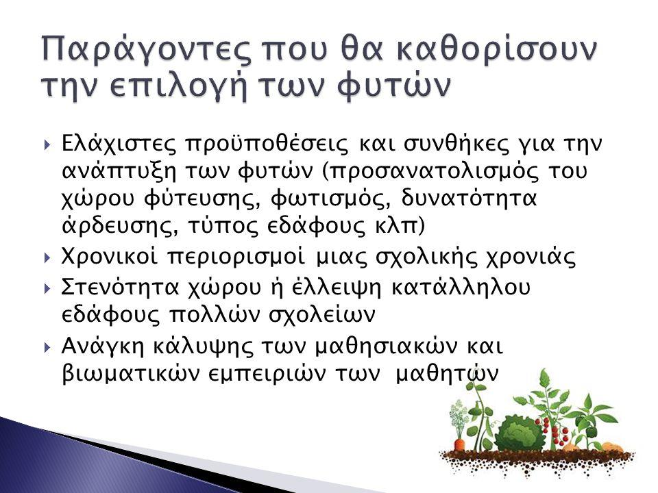  Σχολικός κήπος 1Φυτά απαραίτητα για τη διατροφή του ανθρώπου  Σχολικός κήπος 1 - Φυτά απαραίτητα για τη διατροφή του ανθρώπου (σιτάρι, φακή, λαθούρι-φάβα, σπανάκι, μαρούλι, καρότο, κρεμμυδάκι κλπ)  Σχολικός κήπος 2- Αρωματικά φυτά  Σχολικός κήπος 2 - Αρωματικά φυτά (δυόσμος, βασιλικός, μέντα, ρίγανη, θυμάρι, φασκόμηλο κλπ)  Σχολικός κήπος 3- Ανθοφόρα φυτά  Σχολικός κήπος 3 - Ανθοφόρα φυτά (ετήσια ανθοφόρα, πολυετή ανθοφόρα)