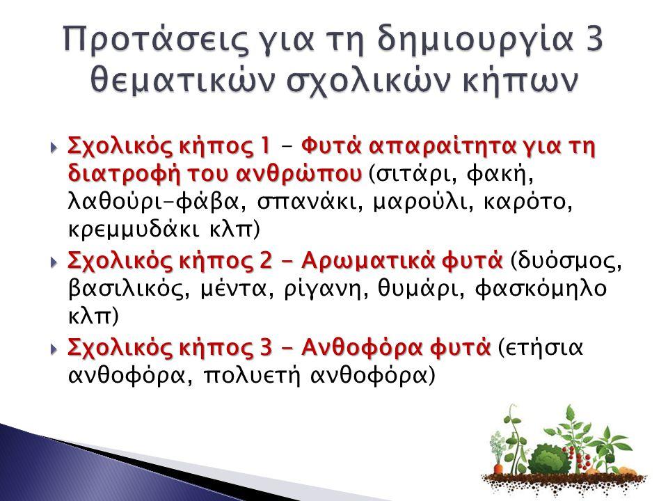  Σχολικός κήπος 1Φυτά απαραίτητα για τη διατροφή του ανθρώπου  Σχολικός κήπος 1 - Φυτά απαραίτητα για τη διατροφή του ανθρώπου (σιτάρι, φακή, λαθούρ