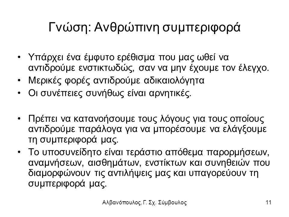 Αλβανόπουλος, Γ. Σχ. Σύμβουλος11 Γνώση: Ανθρώπινη συμπεριφορά Υπάρχει ένα έμφυτο ερέθισμα που μας ωθεί να αντιδρούμε ενστικτωδώς, σαν να μην έχουμε το