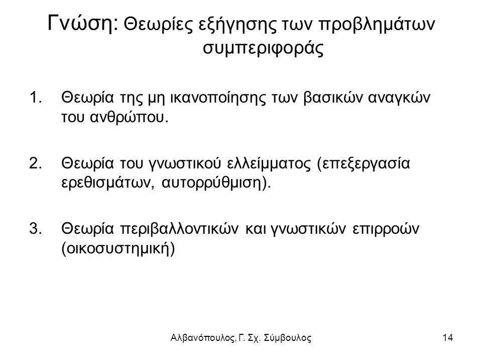 Αλβανόπουλος, Γ. Σχ. Σύμβουλος14 Γνώση: Θεωρίες εξήγησης των προβλημάτων συμπεριφοράς 1.Θεωρία της μη ικανοποίησης των βασικών αναγκών του ανθρώπου. 2