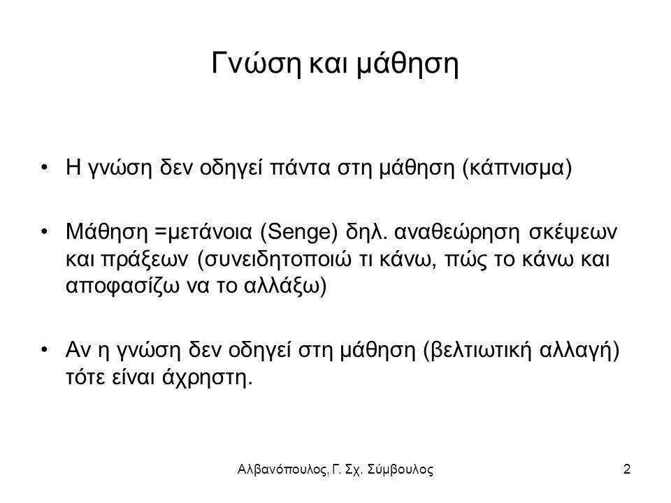 Αλβανόπουλος, Γ. Σχ. Σύμβουλος2 Γνώση και μάθηση Η γνώση δεν οδηγεί πάντα στη μάθηση (κάπνισμα) Μάθηση =μετάνοια (Senge) δηλ. αναθεώρηση σκέψεων και π