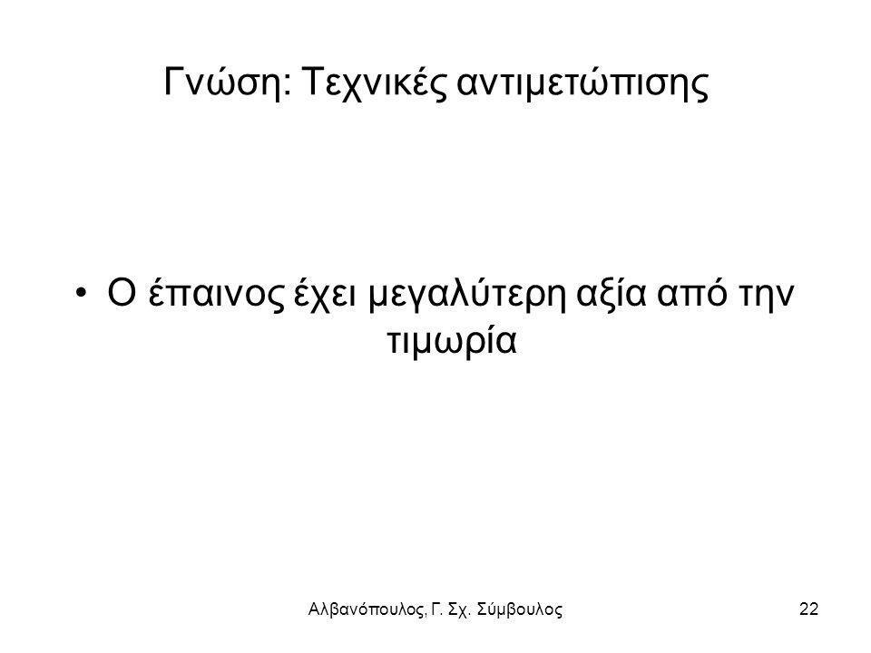 Αλβανόπουλος, Γ. Σχ. Σύμβουλος22 Γνώση: Τεχνικές αντιμετώπισης Ο έπαινος έχει μεγαλύτερη αξία από την τιμωρία