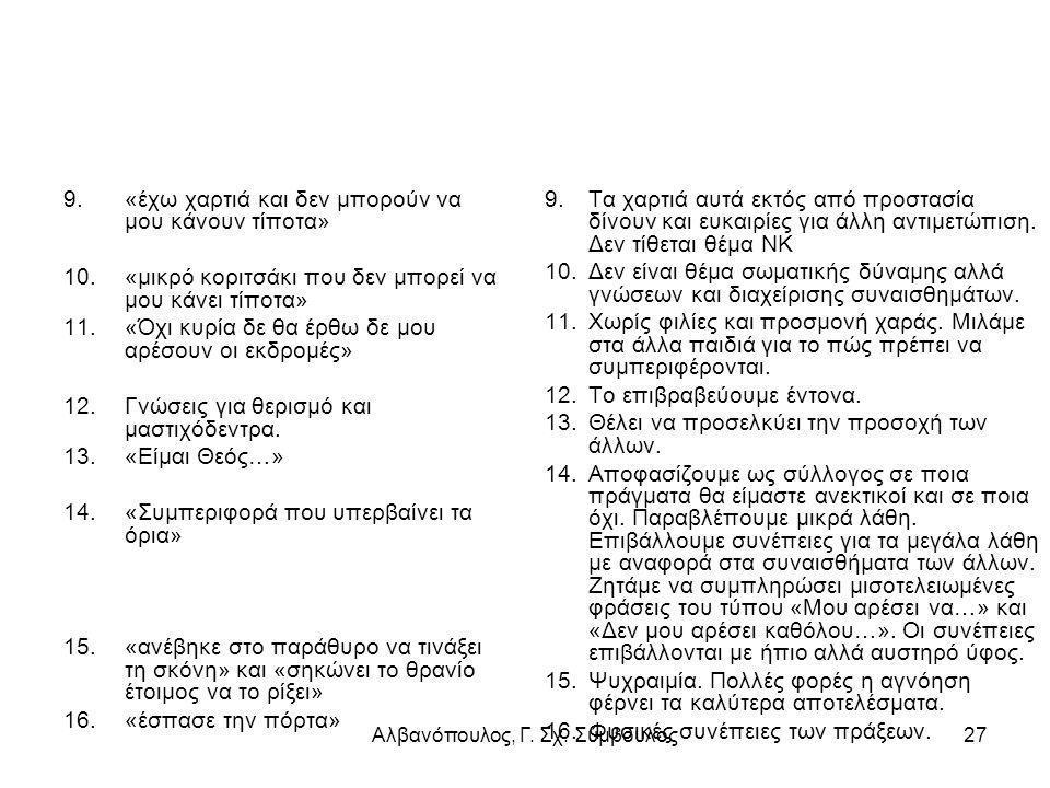 Αλβανόπουλος, Γ. Σχ. Σύμβουλος27 9.«έχω χαρτιά και δεν μπορούν να μου κάνουν τίποτα» 10.«μικρό κοριτσάκι που δεν μπορεί να μου κάνει τίποτα» 11.«Όχι κ