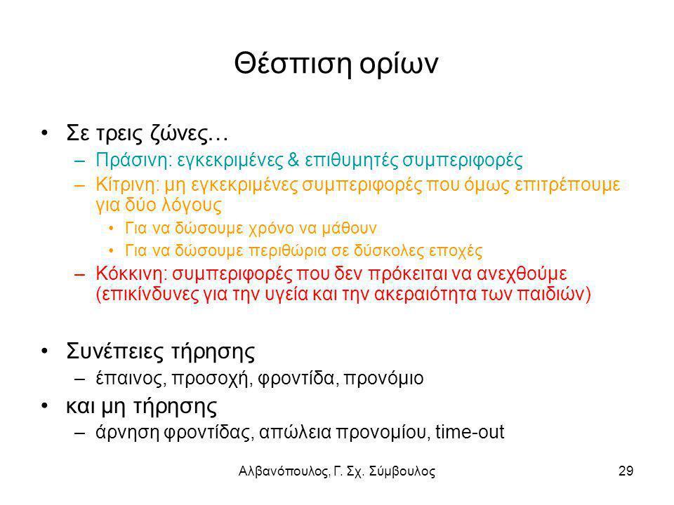 Αλβανόπουλος, Γ. Σχ. Σύμβουλος29 Θέσπιση ορίων Σε τρεις ζώνες… –Πράσινη: εγκεκριμένες & επιθυμητές συμπεριφορές –Κίτρινη: μη εγκεκριμένες συμπεριφορές