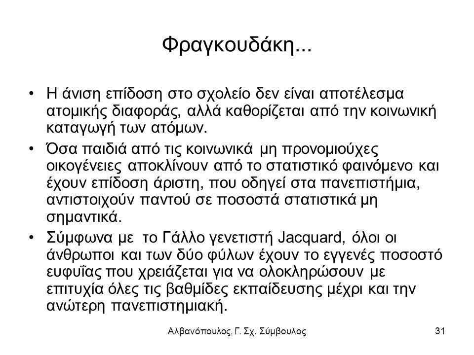 Αλβανόπουλος, Γ. Σχ. Σύμβουλος31 Φραγκουδάκη... Η άνιση επίδοση στο σχολείο δεν είναι αποτέλεσμα ατομικής διαφοράς, αλλά καθορίζεται από την κοινωνική