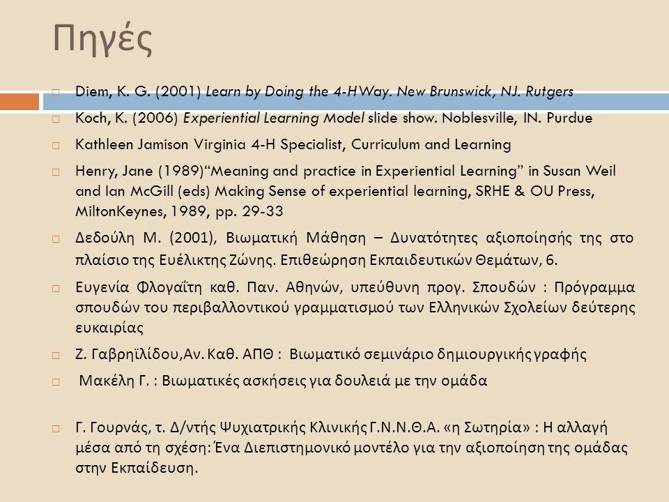Πηγές  Diem, K. G. (2001) Learn by Doing the 4-HWay. New Brunswick, NJ. Rutgers  Koch, K. (2006) Experiential Learning Model slide show. Noblesville