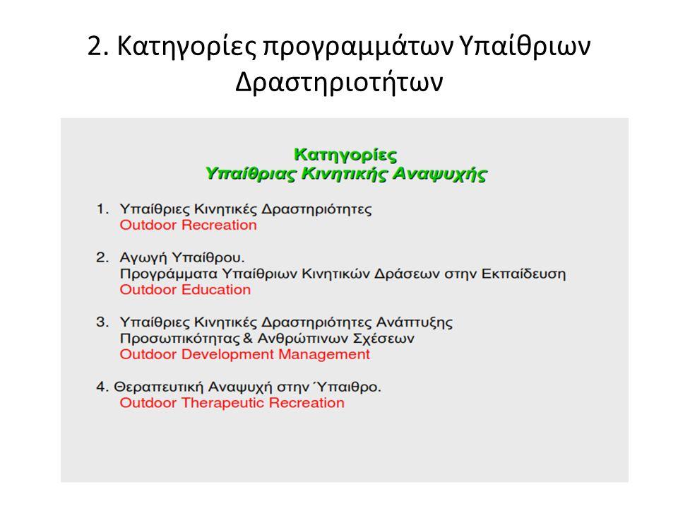 2. Κατηγορίες προγραμμάτων Υπαίθριων Δραστηριοτήτων