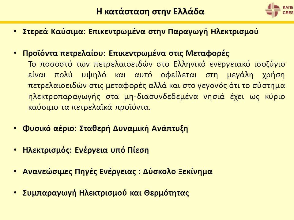 Στερεά Καύσιμα: Επικεντρωμένα στην Παραγωγή Ηλεκτρισμού Προϊόντα πετρελαίου: Επικεντρωμένα στις Μεταφορές Το ποσοστό των πετρελαιοειδών στο Ελληνικό ε