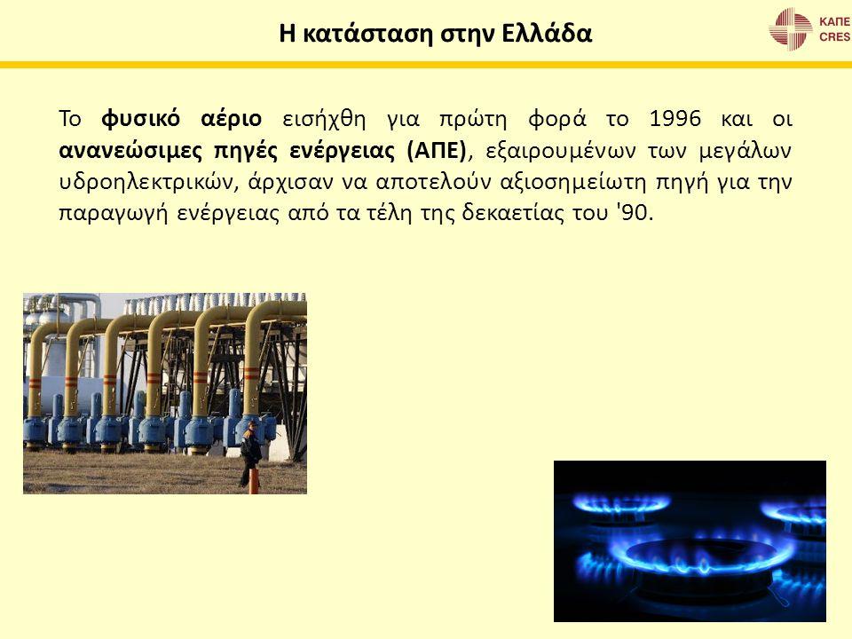 Το φυσικό αέριο εισήχθη για πρώτη φορά το 1996 και οι ανανεώσιμες πηγές ενέργειας (ΑΠΕ), εξαιρουμένων των μεγάλων υδροηλεκτρικών, άρχισαν να αποτελούν