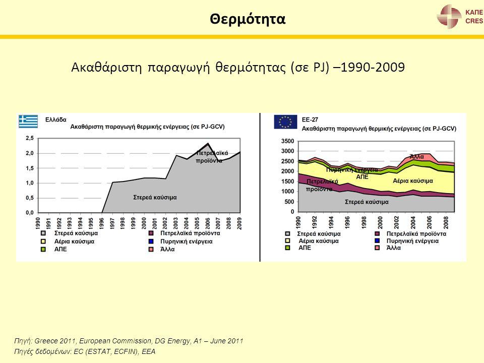 Ακαθάριστη παραγωγή θερμότητας (σε PJ) –1990-2009 Θερμότητα Πηγή: Greece 2011, European Commission, DG Energy, A1 – June 2011 Πηγές δεδομένων: EC (EST