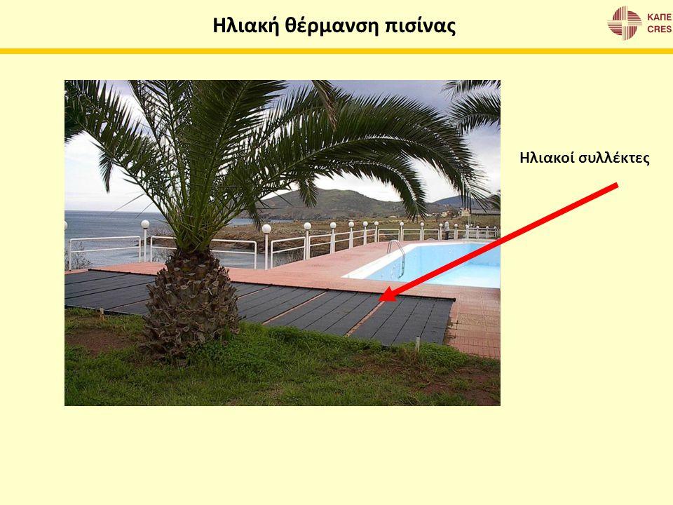 Ηλιακοί συλλέκτες Ηλιακή θέρμανση πισίνας