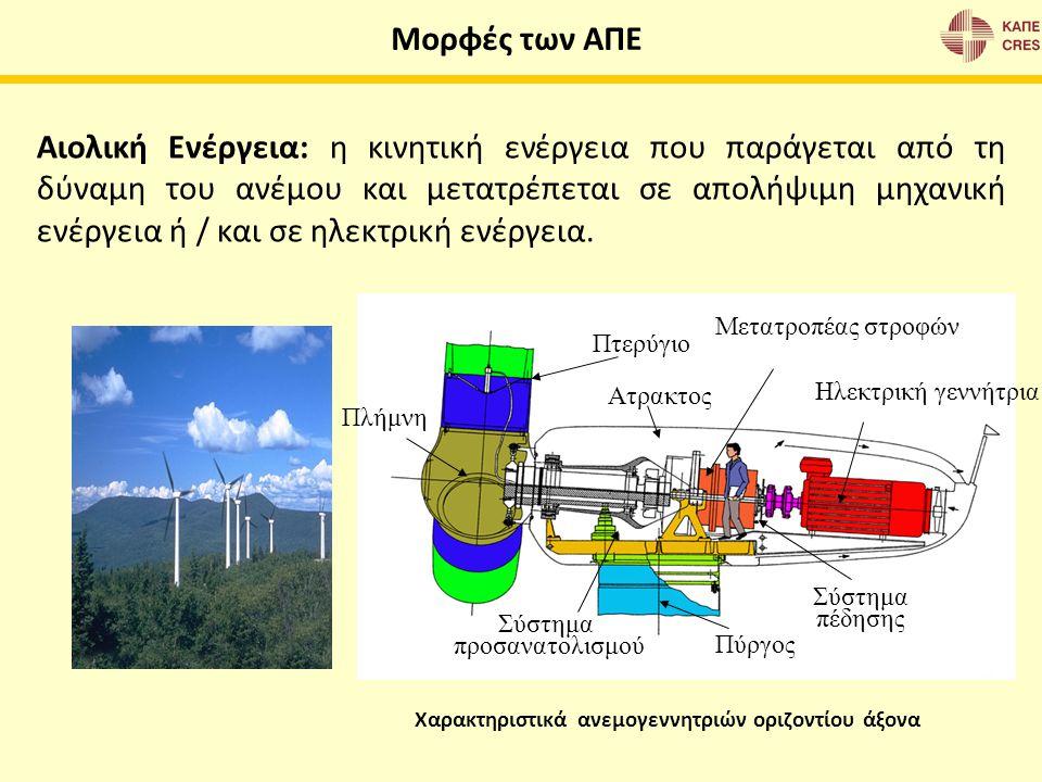 Αιολική Ενέργεια: η κινητική ενέργεια που παράγεται από τη δύναμη του ανέμου και μετατρέπεται σε απολήψιμη μηχανική ενέργεια ή / και σε ηλεκτρική ενέρ
