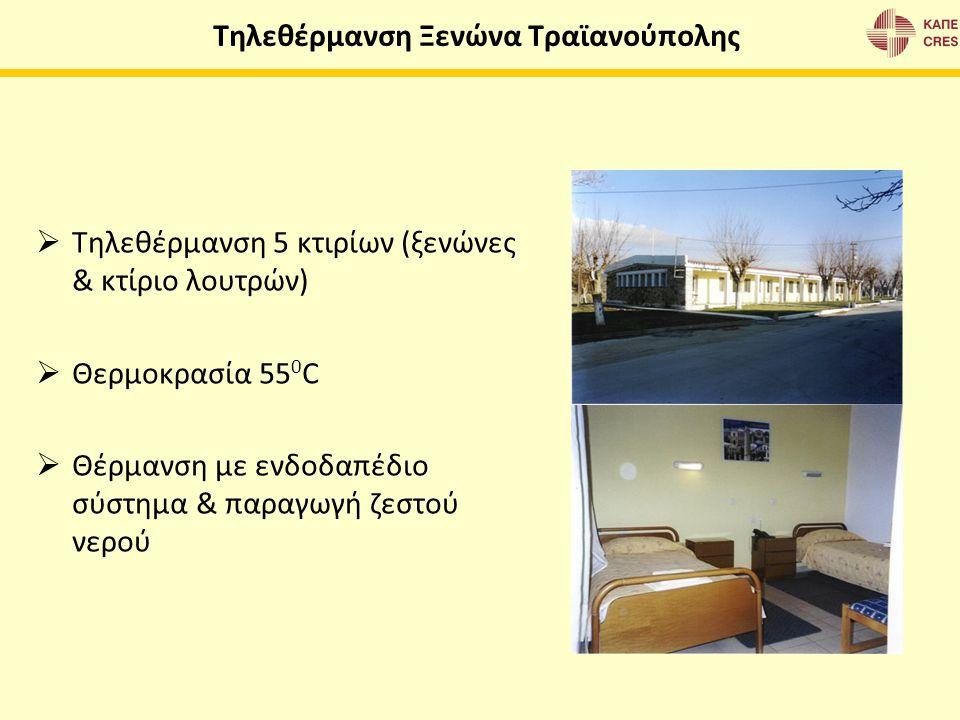  Τηλεθέρμανση 5 κτιρίων (ξενώνες & κτίριο λουτρών)  Θερμοκρασία 55 0 C  Θέρμανση με ενδοδαπέδιο σύστημα & παραγωγή ζεστού νερού Τηλεθέρμανση Ξενώνα