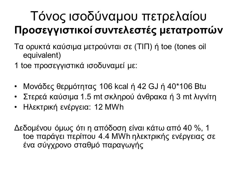 Τόνος ισοδύναμου πετρελαίου Προσεγγιστικοί συντελεστές μετατροπών Τα ορυκτά καύσιμα μετρούνται σε (ΤΙΠ) ή toe (tones oil equivalent) 1 toe προσεγγιστικά ισοδυναμεί με: Μονάδες θερμότητας 106 kcal ή 42 GJ ή 40*106 Btu Στερεά καύσιμα 1.5 mt σκληρού άνθρακα ή 3 mt λιγνίτη Ηλεκτρική ενέργεια: 12 ΜWh Δεδομένου όμως ότι η απόδοση είναι κάτω από 40 %, 1 toe παράγει περίπου 4.4 MWh ηλεκτρικής ενέργειας σε ένα σύγχρονο σταθμό παραγωγής