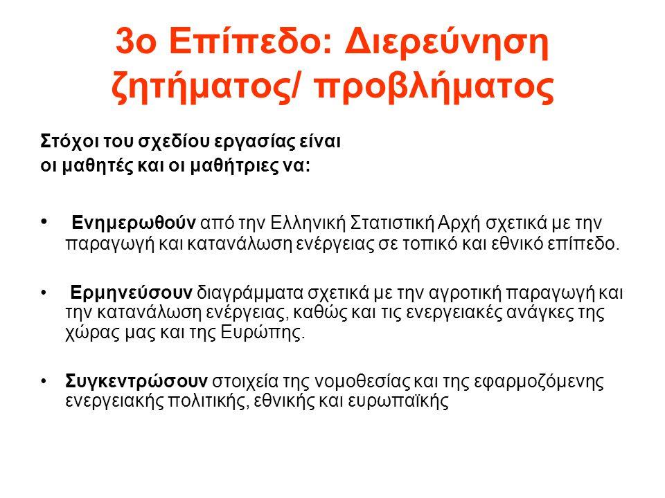 3ο Επίπεδο: Διερεύνηση ζητήματος/ προβλήματος Στόχοι του σχεδίου εργασίας είναι οι μαθητές και οι μαθήτριες να: Ενημερωθούν από την Ελληνική Στατιστικ