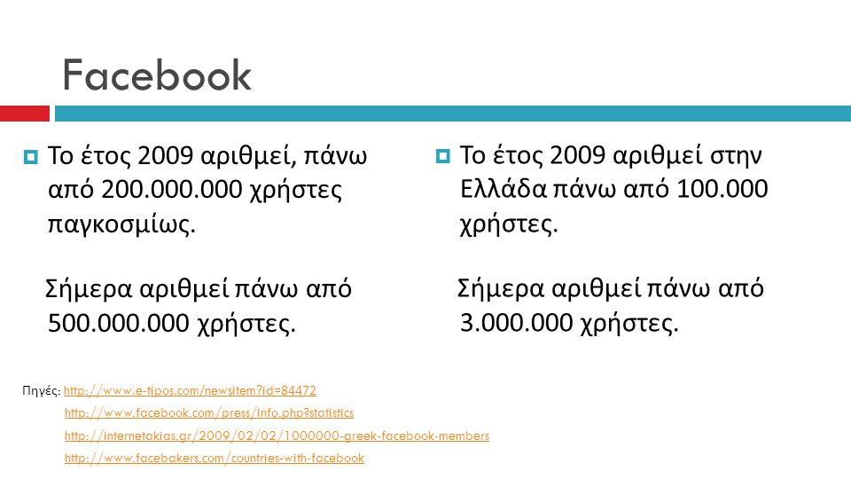 Facebook  Το έτος 2009 αριθμεί, πάνω από 200.000.000 χρήστες παγκοσμίως.