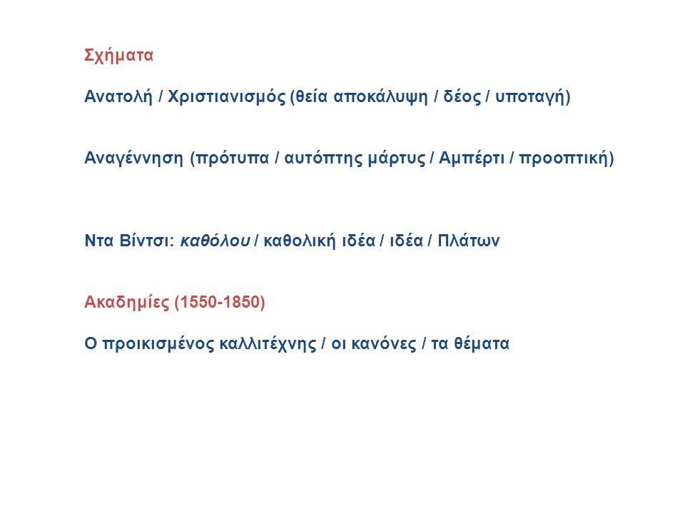 Σχήματα Ανατολή / Χριστιανισμός (θεία αποκάλυψη / δέος / υποταγή) Αναγέννηση (πρότυπα / αυτόπτης μάρτυς / Αμπέρτι / προοπτική) Ντα Βίντσι: καθόλου / καθολική ιδέα / ιδέα / Πλάτων Ακαδημίες (1550-1850) Ο προικισμένος καλλιτέχνης / οι κανόνες / τα θέματα