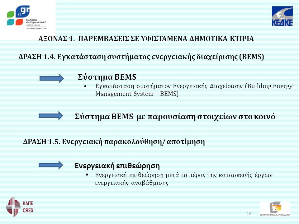 ΑΞΟΝΑΣ 1. ΠΑΡΕΜΒΑΣΕΙΣ ΣΕ ΥΦΙΣΤΑΜΕΝΑ ΔΗΜΟΤΙΚΑ ΚΤΙΡΙΑ ΔΡΑΣΗ 1.4. Εγκατάσταση συστήματος ενεργειακής διαχείρισης (BEMS) Σύστημα BEMS Εγκατάσταση συστήματ