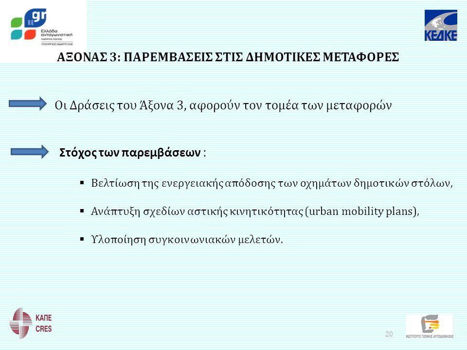 Οι Δράσεις του Άξονα 3, αφορούν τον τομέα των μεταφορών ΑΞΟΝΑΣ 3: ΠΑΡΕΜΒΑΣΕΙΣ ΣΤΙΣ ΔΗΜΟΤΙΚΕΣ ΜΕΤΑΦΟΡΕΣ Στόχος των παρεμβάσεων :  Βελτίωση της ενεργει