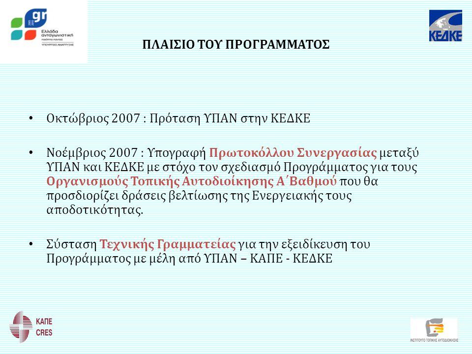 ΠΛΑΙΣΙΟ ΤΟΥ ΠΡΟΓΡΑΜΜΑΤΟΣ Οκτώβριος 2007 : Πρόταση ΥΠΑΝ στην ΚΕΔΚΕ Νοέμβριος 2007 : Υπογραφή Πρωτοκόλλου Συνεργασίας μεταξύ ΥΠΑΝ και ΚΕΔΚΕ με στόχο τον