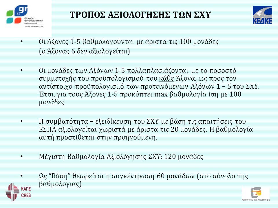 ΤΡΟΠΟΣ ΑΞΙΟΛΟΓΗΣΗΣ ΤΩΝ ΣΧΥ Οι Άξονες 1-5 βαθμολογούνται με άριστα τις 100 μονάδες (ο Άξονας 6 δεν αξιολογείται) Οι μονάδες των Αξόνων 1-5 πολλαπλασιάζ