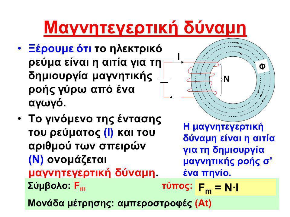 Μαγνητεγερτική δύναμη Ξέρουμε ότι το ηλεκτρικό ρεύμα είναι η αιτία για τη δημιουργία μαγνητικής ροής γύρω από ένα αγωγό. Το γινόμενο της έντασης του ρ