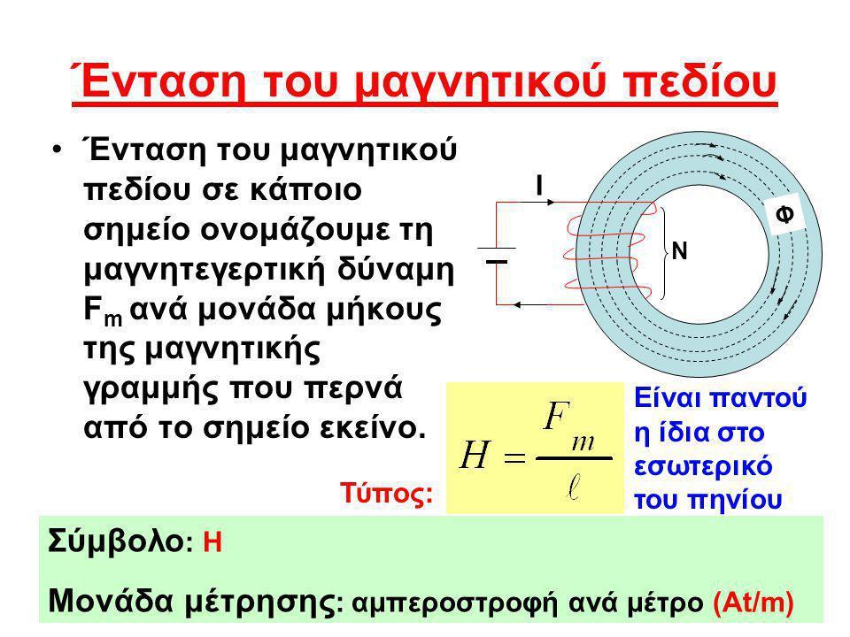 Φ Ν Ι Σύμβολο : Η Μονάδα μέτρησης : αμπεροστροφή ανά μέτρο (Αt/m) Ένταση του μαγνητικού πεδίου Ένταση του μαγνητικού πεδίου σε κάποιο σημείο ονομάζουμε τη μαγνητεγερτική δύναμη F m ανά μονάδα μήκους της μαγνητικής γραμμής που περνά από το σημείο εκείνο.