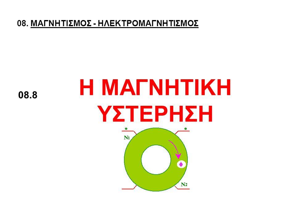 ΣΤΟΧΟΙ 1.Τι είναι η μαγνητική υστέρηση.2.Να σχεδιάζουμε την καμπύλη μαγνήτισης υλικού.