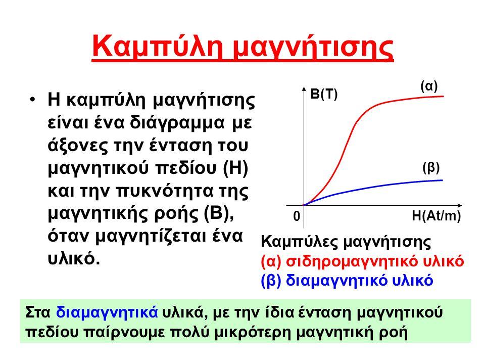 Καμπύλη μαγνήτισης Η καμπύλη μαγνήτισης είναι ένα διάγραμμα με άξονες την ένταση του μαγνητικού πεδίου (Η) και την πυκνότητα της μαγνητικής ροής (Β),