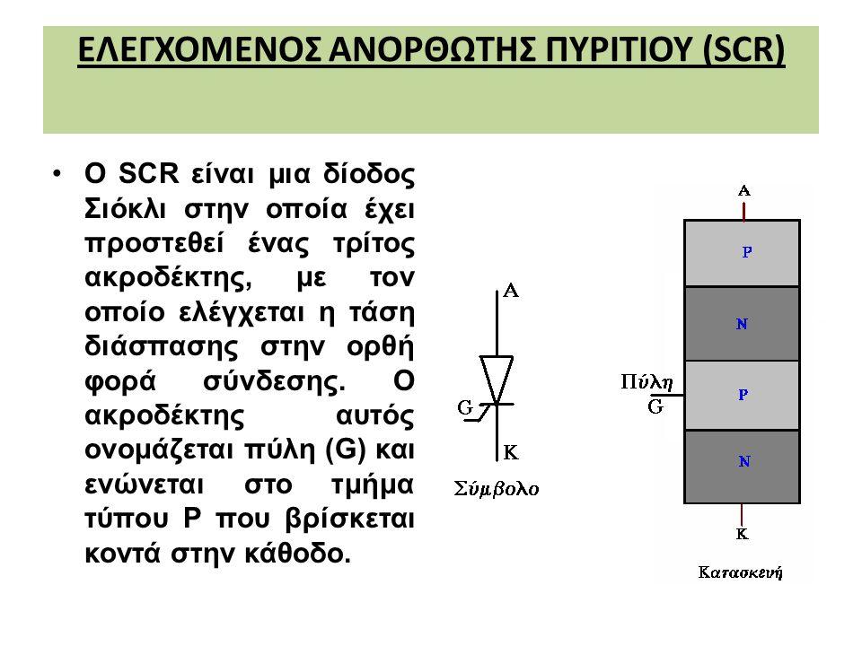 ΕΛΕΓΧΟΜΕΝΟΣ ΑΝΟΡΘΩΤΗΣ ΠΥΡΙΤΙΟΥ (SCR) Ο SCR είναι μια δίοδος Σιόκλι στην οποία έχει προστεθεί ένας τρίτος ακροδέκτης, με τον οποίο ελέγχεται η τάση διάσπασης στην ορθή φορά σύνδεσης.