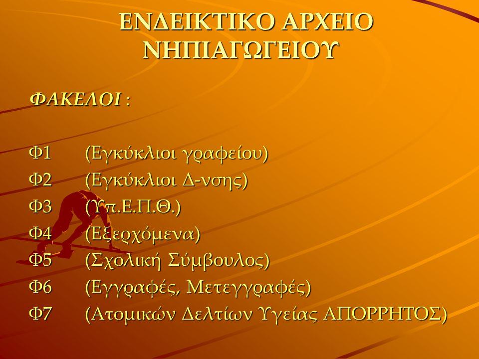 ΕΝΔΕΙΚΤΙΚΟ ΑΡΧΕΙΟ ΝΗΠΙΑΓΩΓΕΙΟΥ ΦΑΚΕΛΟΙ : Φ1 (Εγκύκλιοι γραφείου) Φ2 (Εγκύκλιοι Δ-νσης) Φ3 (Υπ.Ε.Π.Θ.) Φ4 (Εξερχόμενα) Φ5 (Σχολική Σύμβουλος) Φ6 (Εγγρα