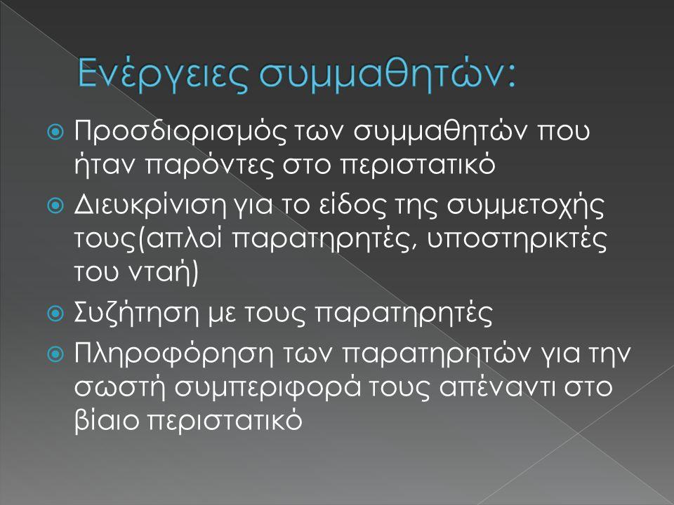  Προσδιορισμός των συμμαθητών που ήταν παρόντες στο περιστατικό  Διευκρίνιση για το είδος της συμμετοχής τους(απλοί παρατηρητές, υποστηρικτές του νταή)  Συζήτηση με τους παρατηρητές  Πληροφόρηση των παρατηρητών για την σωστή συμπεριφορά τους απέναντι στο βίαιο περιστατικό