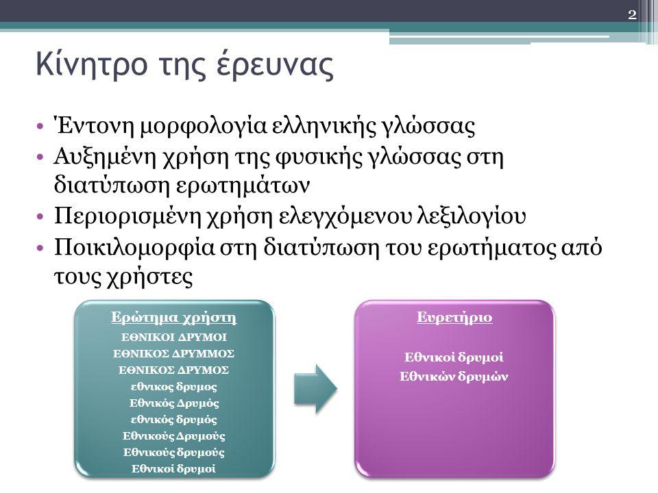 2 Κίνητρο της έρευνας Έντονη μορφολογία ελληνικής γλώσσας Αυξημένη χρήση της φυσικής γλώσσας στη διατύπωση ερωτημάτων Περιορισμένη χρήση ελεγχόμενου λεξιλογίου Ποικιλομορφία στη διατύπωση του ερωτήματος από τους χρήστες Ερώτημα χρήστη ΕΘΝΙΚΟΙ ΔΡΥΜΟΙ ΕΘΝΙΚΟΣ ΔΡΥΜΜΟΣ ΕΘΝΙΚΟΣ ΔΡΥΜΟΣ εθνικος δρυμος Εθνικός Δρυμός εθνικός δρυμός Εθνικούς Δρυμούς Εθνικούς δρυμούς Εθνικοί δρυμοί Ερώτημα χρήστη ΕΘΝΙΚΟΙ ΔΡΥΜΟΙ ΕΘΝΙΚΟΣ ΔΡΥΜΜΟΣ ΕΘΝΙΚΟΣ ΔΡΥΜΟΣ εθνικος δρυμος Εθνικός Δρυμός εθνικός δρυμός Εθνικούς Δρυμούς Εθνικούς δρυμούς Εθνικοί δρυμοί Ευρετήριο Εθνικοί δρυμοί Εθνικών δρυμών Ευρετήριο Εθνικοί δρυμοί Εθνικών δρυμών