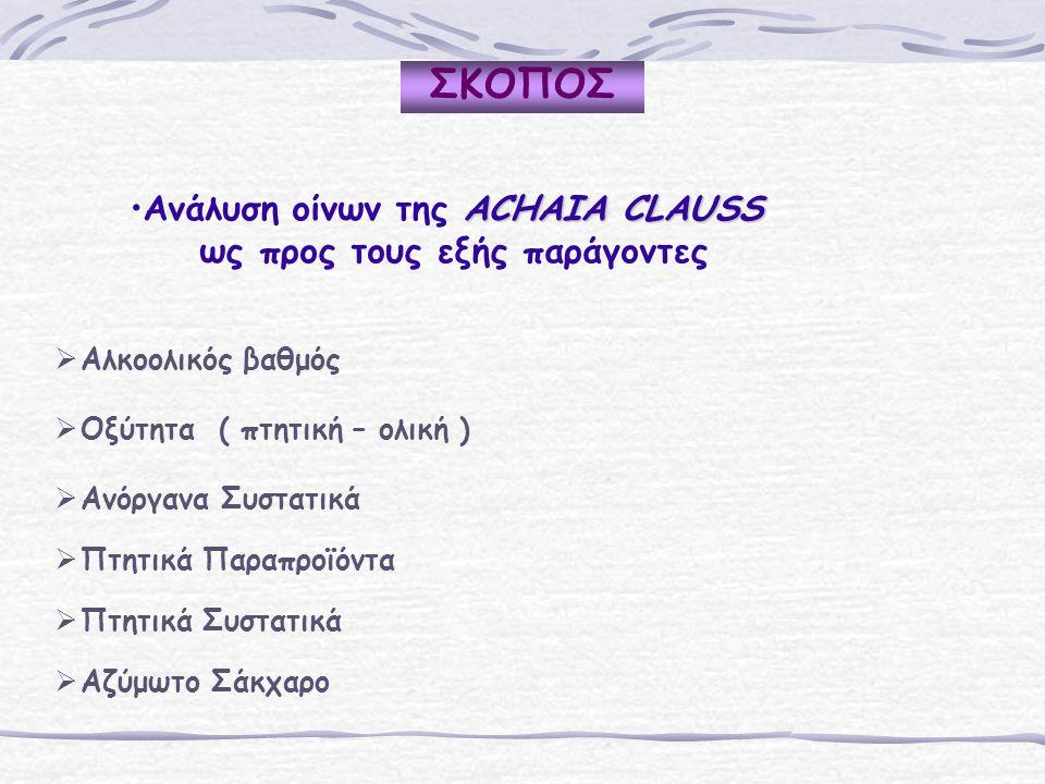 ACHAIA CLAUSSΑνάλυση οίνων της ACHAIA CLAUSS ως προς τους εξής παράγοντες   Αλκοολικός βαθμός   Οξύτητα ( πτητική – ολική )   Ανόργανα Συστατικά